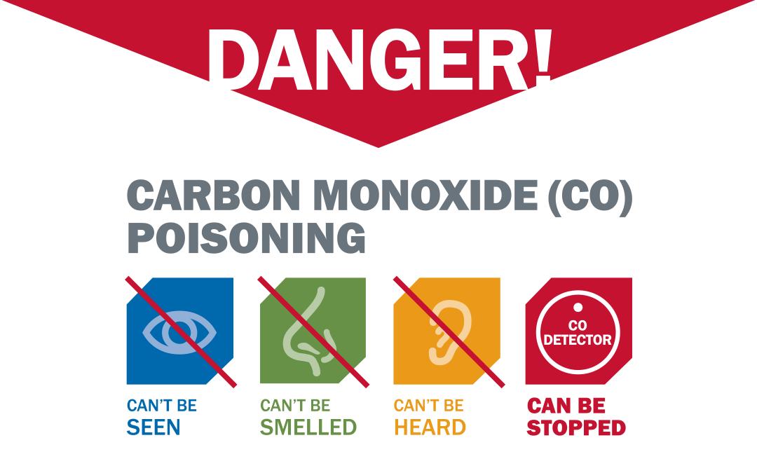 Sawhorse Advisory #51 – Carbon Monoxide: The Invisible Killer